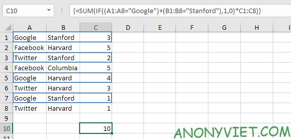 Bài 207: Cách sử dụng hàm SUMIF trong Excel 31