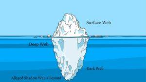 Shadow Web là gì? 5