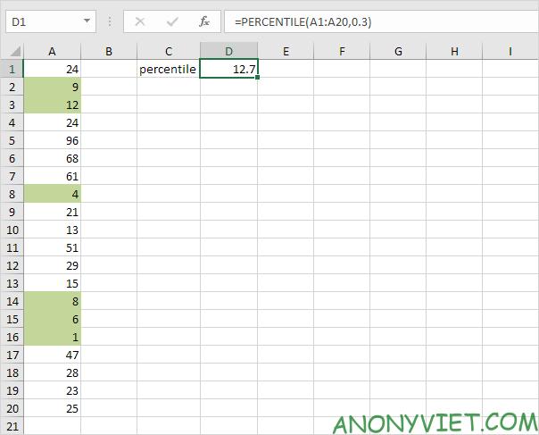 Bài 181: Cách sử dụng hàm PERCENTILE và QUARTILE trong Excel