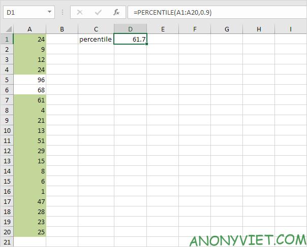 Bài 181: Cách sử dụng hàm PERCENTILE và QUARTILE trong Excel 19