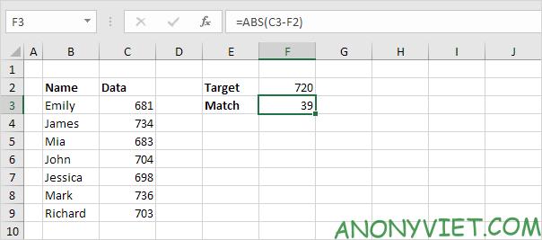 Bài 164: Tìm kết quả khớp nhất trong Excel