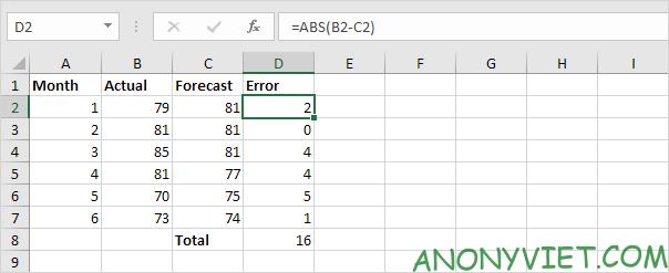 Bài 121: Cách xử dụng hàm ABS trong Excel 47