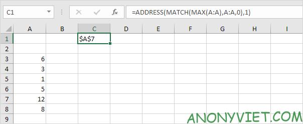 Bài 161: Tìm địa chỉ ô có giá trị lớn nhất trong Excel 20