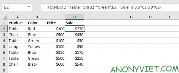 Bài 113: Cách sử dụng hàm IF trong Excel 58
