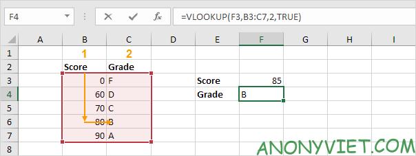 Bài 154: Cách sử dụng hàm Vlookup trong Excel 68