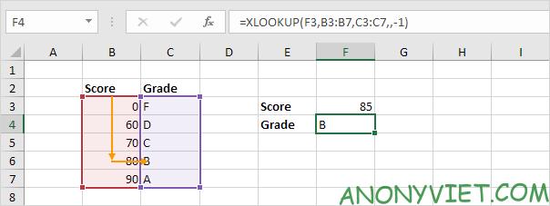 Bài 166: Cách sử dụng hàm Xlookup trong Excel 49