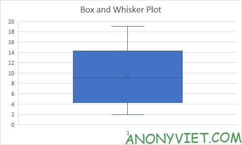Bài 182: Tạo biểu đồ nến trong Excel 73