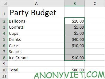 Bài 67: Cách giới hạn ngân sách trong Excel