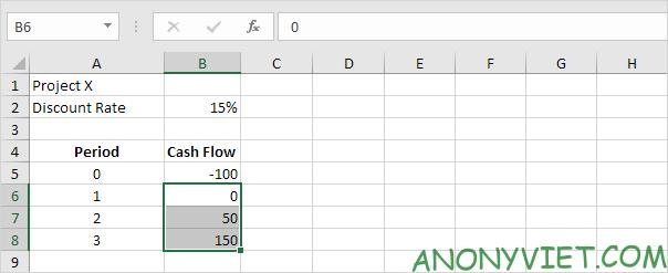 Bài 173: Cách sử dụng hàm NPV trong Excel