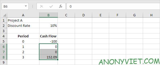 Bài 174: Cách sử dụng hàm IRR trong Excel