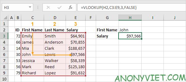 Bài 154: Cách sử dụng hàm Vlookup trong Excel 70