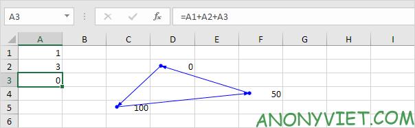 Bài 197: Tham chiếu vòng tròn trong Excel 77