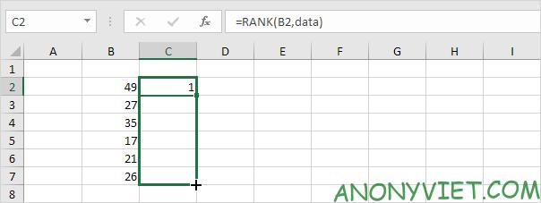 Bài 129: Tham chiếu tuyệt đối trong Excel 71