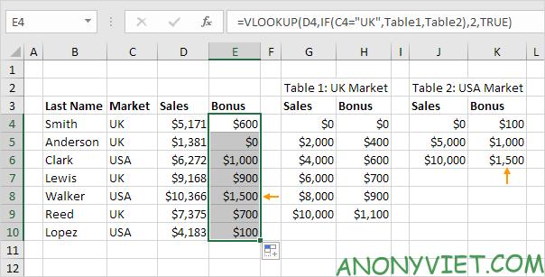 Bài 154: Cách sử dụng hàm Vlookup trong Excel 78