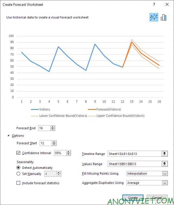 Bài 184: Cách sử dụng hàm Forecast trong Excel 39