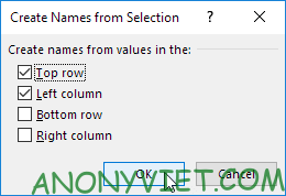 Hộp thoại Create Name from Selection