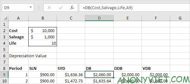 Bài 175: Lập bảng khấu hao trong Excel 34