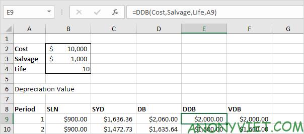 Bài 175: Lập bảng khấu hao trong Excel 35