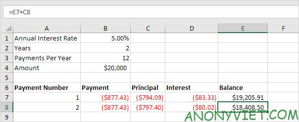 Bài 172: Lập lịch trả dần khoản vay trong Excel 31