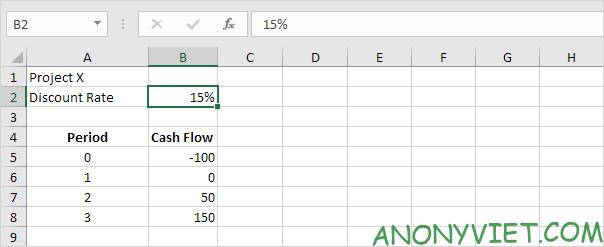 Bài 173: Cách sử dụng hàm NPV trong Excel 37