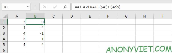 Bài 188: Cách sử dụng hàm STDEV trong Excel 68