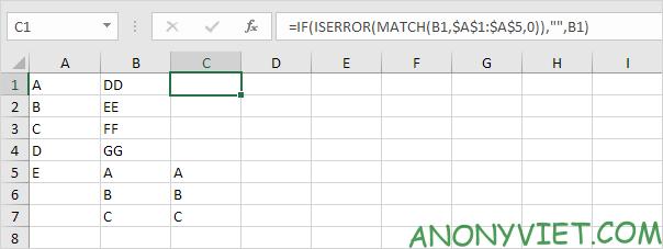 Bài 165: So sánh 2 cột trong Excel 35