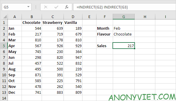 Bài 157: Tra cứu hai chiều trong Excel 48