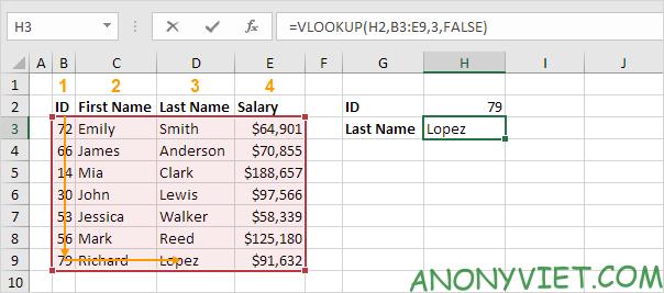 Bài 154: Cách sử dụng hàm Vlookup trong Excel 65