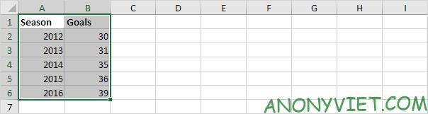 Bài 90: Cách nhúng Excel vào Word