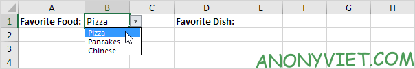 Cách tạo danh sách phụ thuộc trong Excel