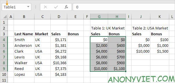 Bài 154: Cách sử dụng hàm Vlookup trong Excel 76