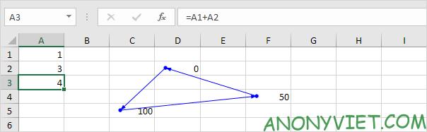 Bài 197: Tham chiếu vòng tròn trong Excel 81