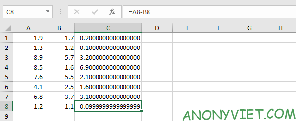 Bài 199: Lỗi dấu chấm động trong Excel 22