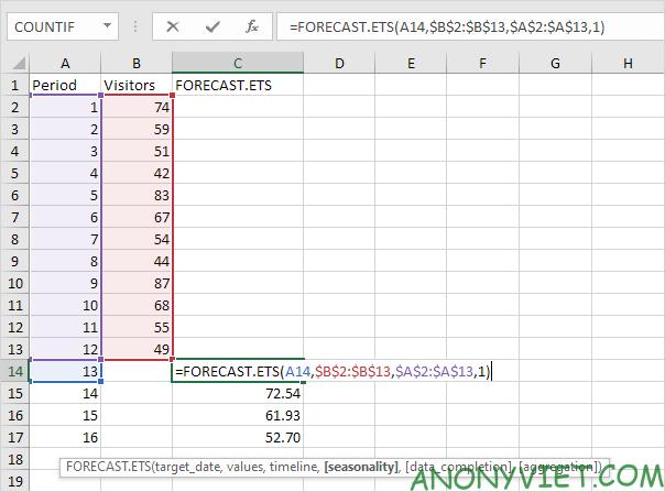 Bài 184: Cách sử dụng hàm Forecast trong Excel 35