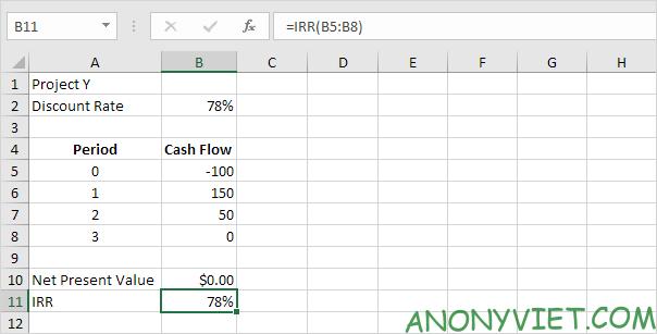 Bài 174: Cách sử dụng hàm IRR trong Excel 51