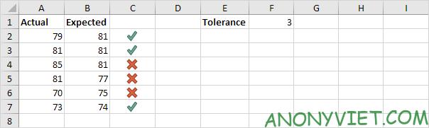Bài 121: Cách xử dụng hàm ABS trong Excel 51