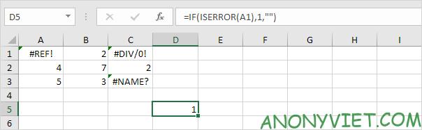 Bài 201: Cách đếm lỗi trong Excel