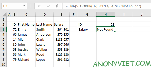 Bài 154: Cách sử dụng hàm Vlookup trong Excel 75