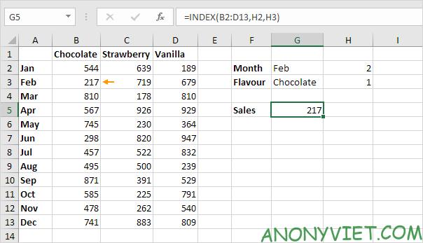 Bài 157: Tra cứu hai chiều trong Excel 41