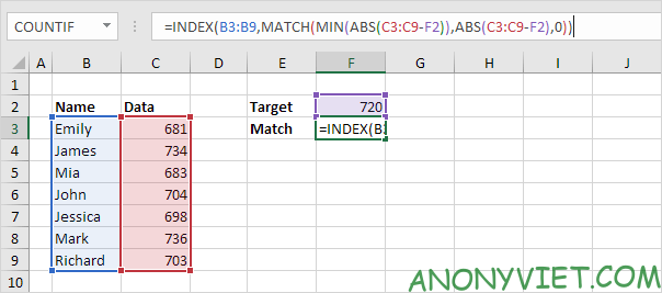 Bài 164: Tìm kết quả khớp nhất trong Excel 31