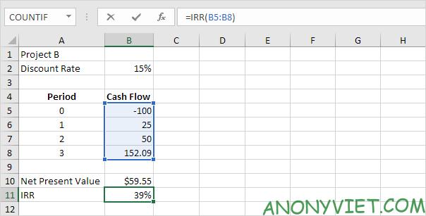 Bài 174: Cách sử dụng hàm IRR trong Excel 47