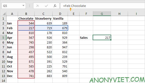 Bài 157: Tra cứu hai chiều trong Excel 47