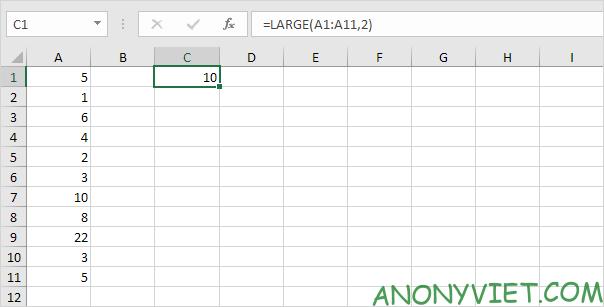 Bài 205: Tính tổng các số lớn nhất trong Excel