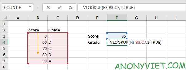 Bài 154: Cách sử dụng hàm Vlookup trong Excel 67