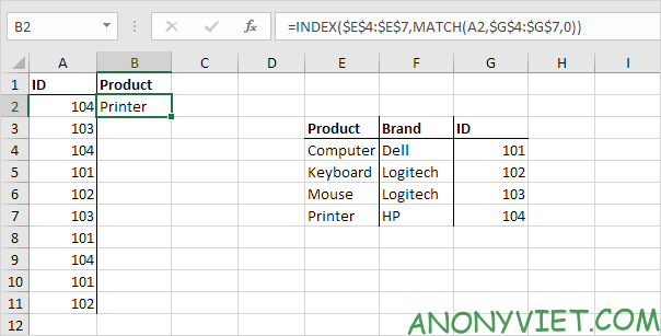 Bài 156: Cách sử dụng Index và Match trong Excel 38