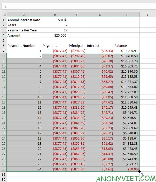 Bài 172: Lập lịch trả dần khoản vay trong Excel 32