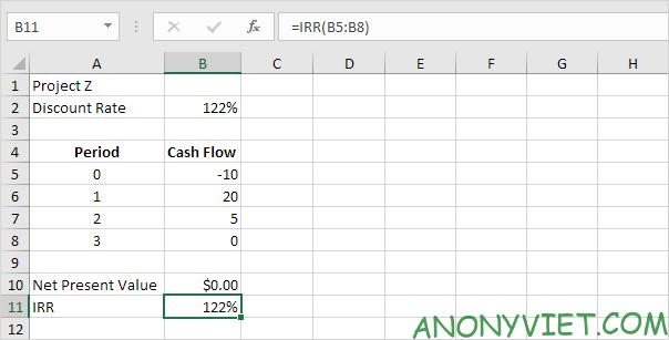 Bài 174: Cách sử dụng hàm IRR trong Excel 52