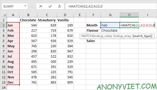 Bài 157: Tra cứu hai chiều trong Excel