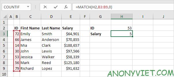 Bài 156: Cách sử dụng Index và Match trong Excel