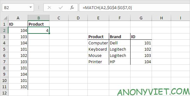 Bài 160: Tra cứu bên trái trong Excel